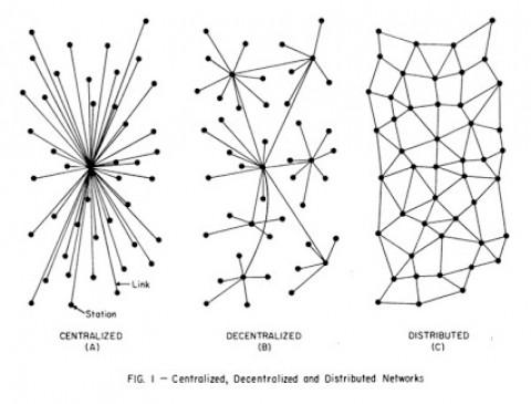 Meetup pour la Décentralisation du Net